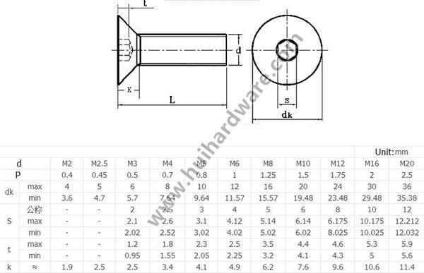 Stainless Steel Hex Socket Countersunk Head Machine Screws (DIN7991)
