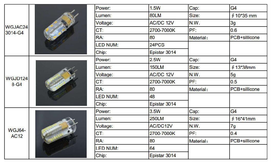 12V AC/DC G4 LED Bulb LED Lamp