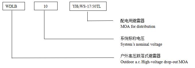 Outdoor a. C. High-Voltage Drop-out Metal Oxide Surge Arrester