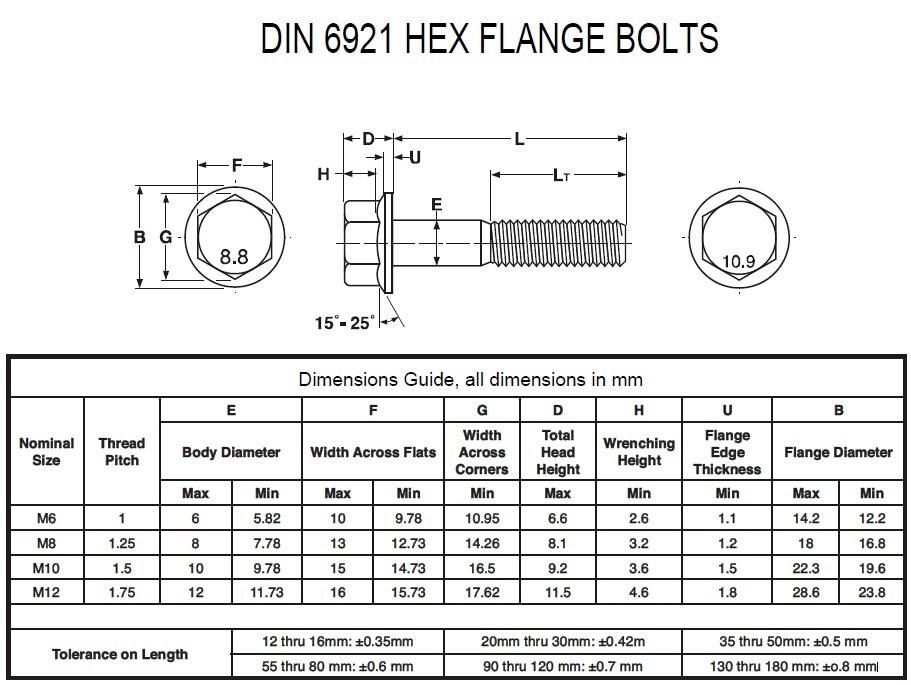 M12X40mm Class 10.9 Ruspert Coated Steel Hex Flange Bolt
