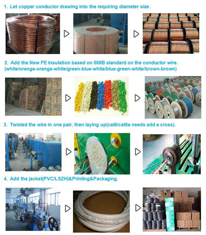 Factory Price High Speed LAN Cable CAT6 FTP Network Cable
