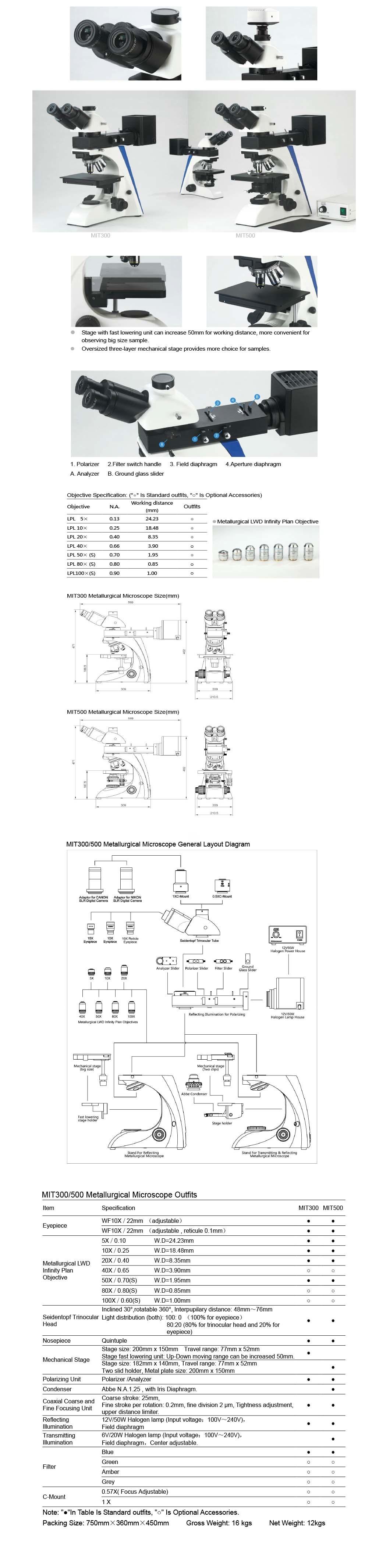 Metallurgical&Nbsp; Microscope with Mineralogy Microscopes Reflecting and Transmitting Illumination