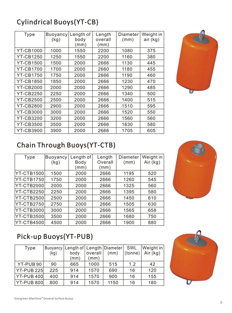 Foam Filled Fender Buoyancy Marine EVA Fender Foam Buoy