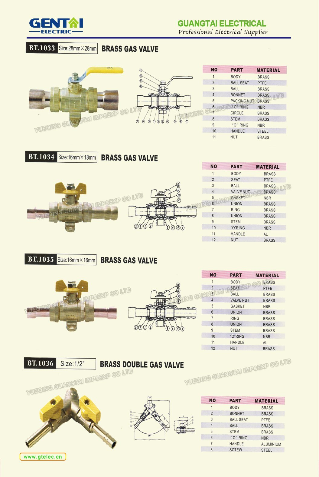 Watermark Aproved Brass Gas Valves