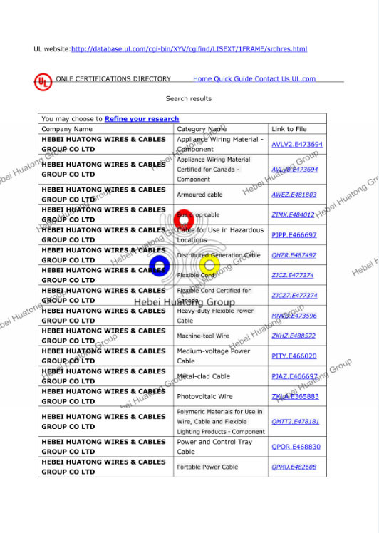 Type G and Type G-Gc Cable Round 2000V UL Msha Approved Mining Applications, Heavy-Duty Service