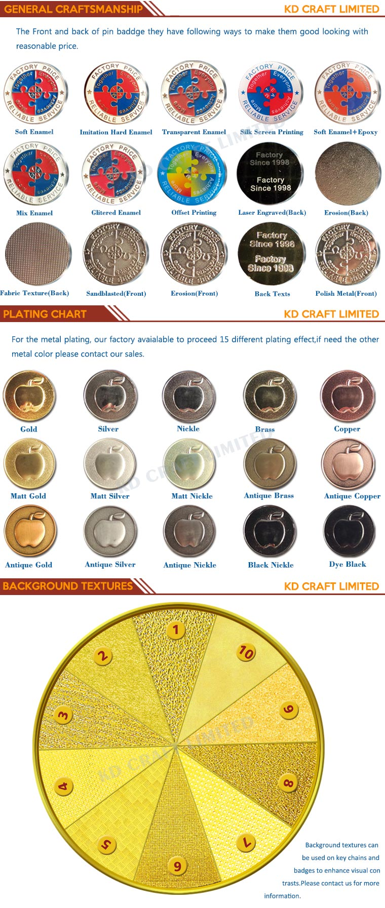 Professional Customized High Quality Ancient Gold Plating Baseball Medal with Soft Enamel