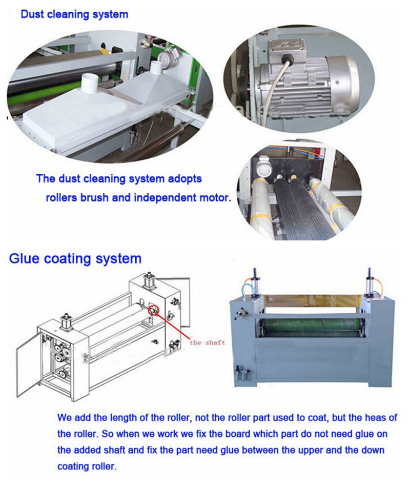 Woodworking Semi-Automatic Paper Sticking Line