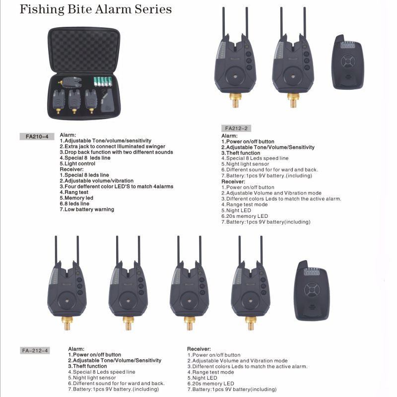 Electronic Remote Control Wireless Carp Fishing Bite Alarm