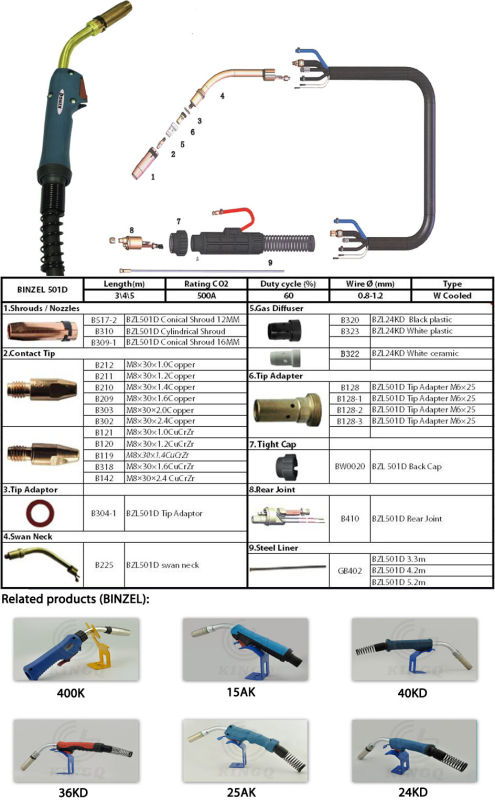 Best Price From Industry Kingq Wp - 26 Arc TIG Torch for Sale