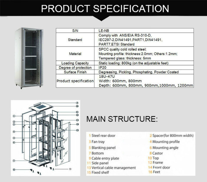 What Is a Server Rack