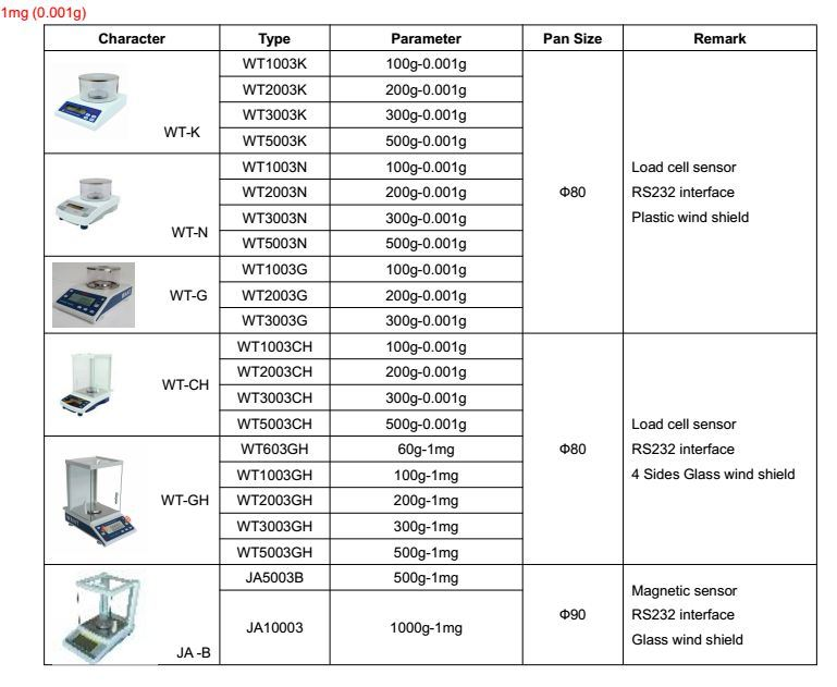 Digital Electronic Weighing Scale, Scale Manufacturer
