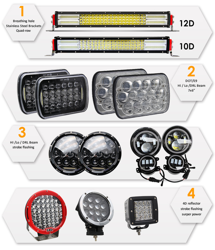 New Design 6D Reflector Super Slim 180W 37 Inch off Road Thin Single Row Car LED Light Bar for Auto Driving