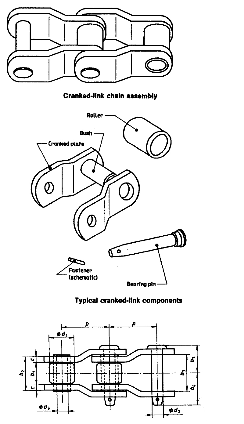 ISO-3512 Heavy-Duty Cranked-Link Transmission Chains