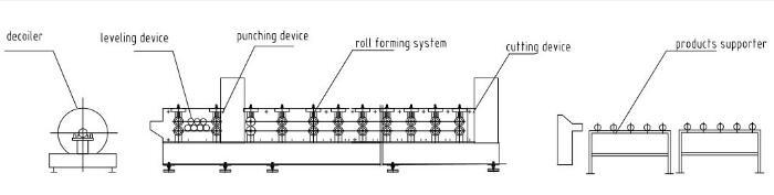 Snap Locking Berdiri Rolling Roof Roll Forming Machine