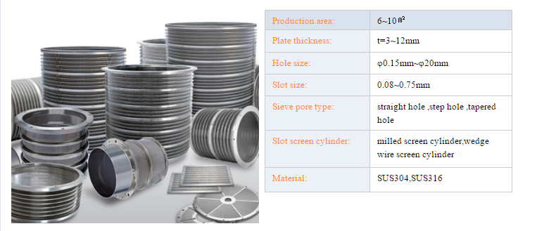 Stainless Steel Ss 304 Screen Basket for Paper Pulp Industry