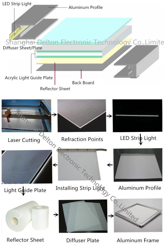 Cold White Acrylic Board LED Panel Light/Guide Light Plate