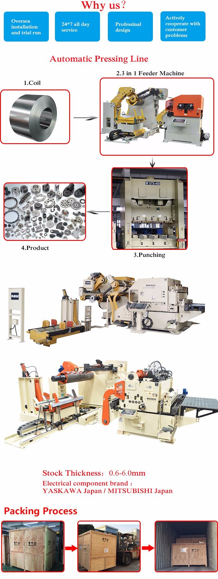 Stamping Automation, Heavy Material Frame Pneumatic Pressing Arm