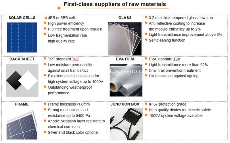 polycrystalline solar panel price