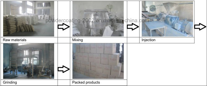 Decorative Epoxy/Polyester Industrial Powder Coating