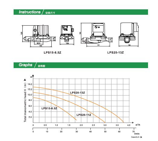 Hot Water Circulation Pump, Circulating Pump, Circulator Pump Automatic Type