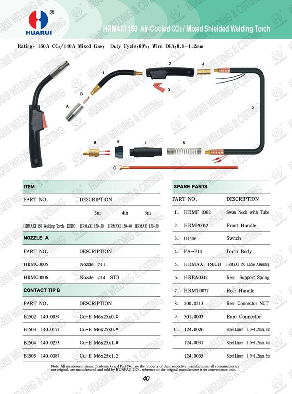 Maxi150 MIG Air Cooled Welding Gun for Brazil Market