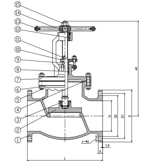 150lb/300lb/600lb Flange End Globe Valve with Carbon Steel