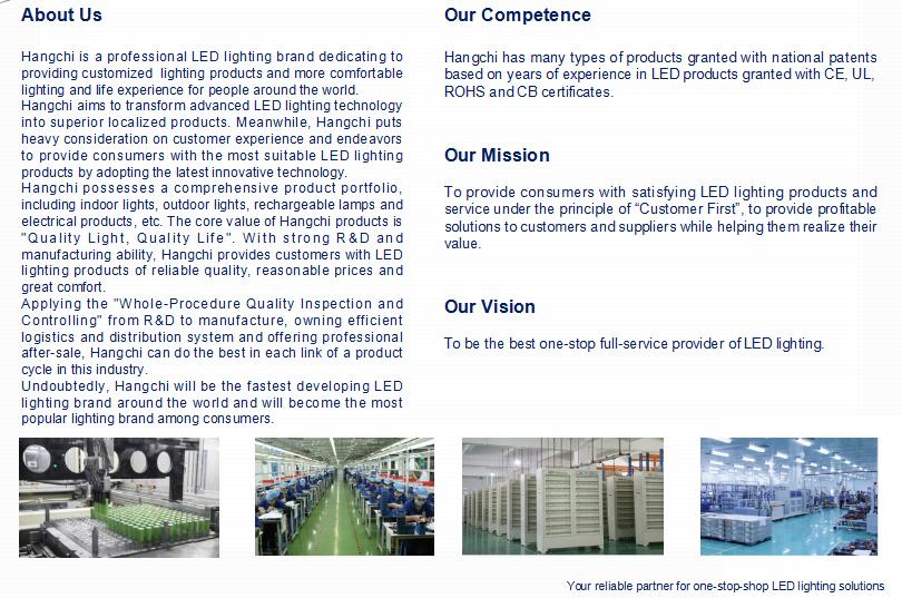 UL TUV Ce High Power LED High Bay Lighting Meanwell Driver 100W/150W/200W Sensor Dimmable Warehouse Industrial UFO LED High Bay Light