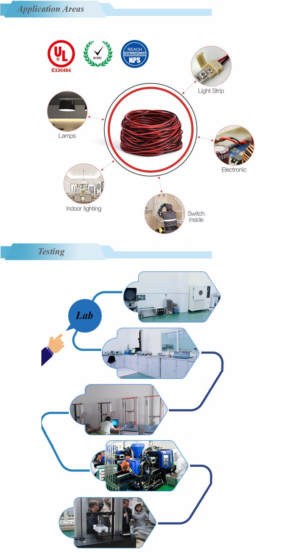 UL3302 Halogen Free Crosslinked Wire XLPE Electric Cable