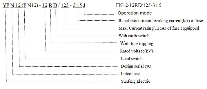 Yfn12-12rd/125-21.5-Load Break Switch with Grounding Knife