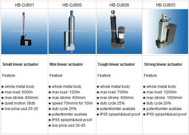 Heavy Duty Linear Actuator for Industrial Automation