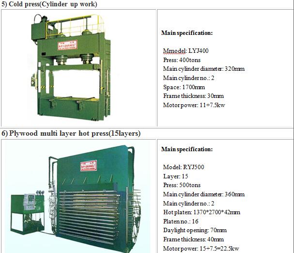 Plywood Production Line Making Machine