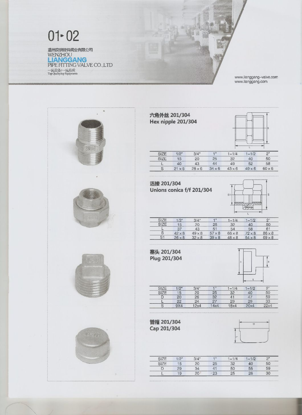 Stainless Steel Pipe Fitting SS304 BSPT NPT Thread Screw Union 2inch