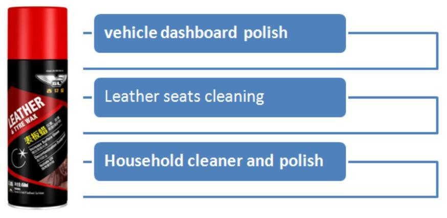 Different Smells Available Dashboard Polish Spray
