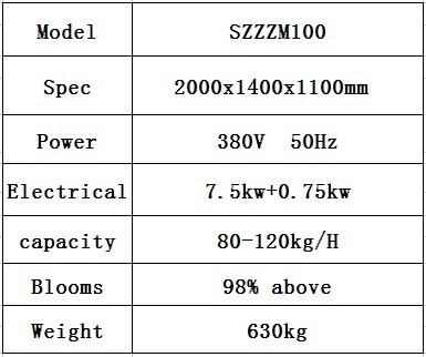 Pearl Wool Ball Machine (SZZZM1000)