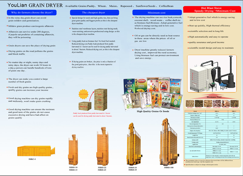 You Lian Cross-Flow Paddy Dryer Machine