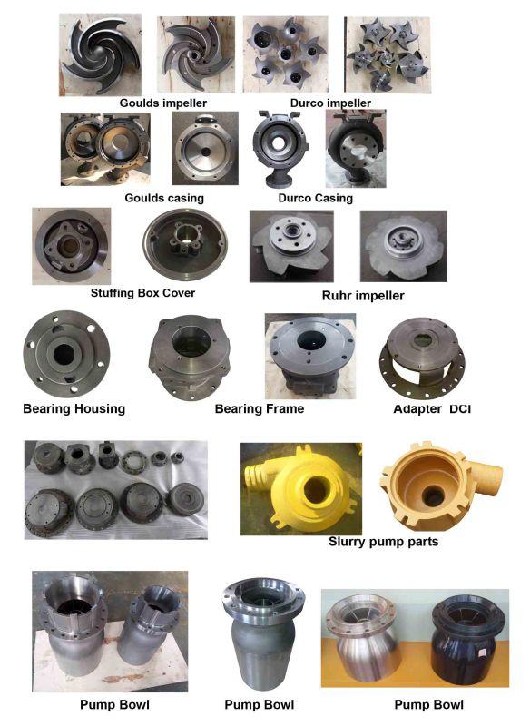 ANSI Chemical Pump Impeller for Centrifugal