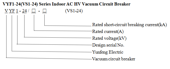 Two Type of Indoor High-Voltage Vacuum Circuit Breaker-Vyf1-24