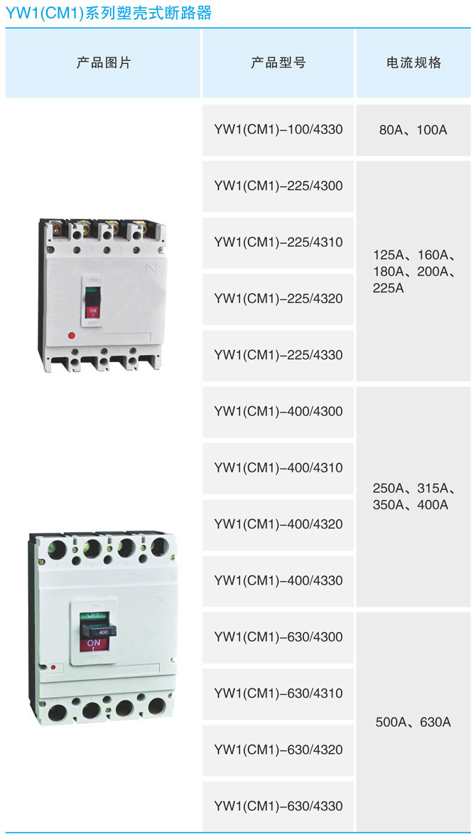 Dz20c 250A 3p Molded Case Circuit Breaker (MCCB)