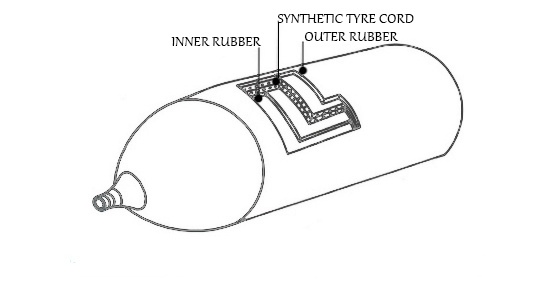 Marine Inflatable Rubber Airbag for Salvage