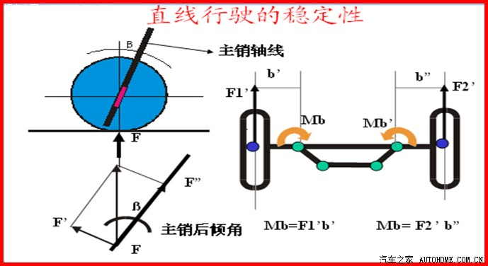 3D Four Wheel Positioning Instrument for Freight Car