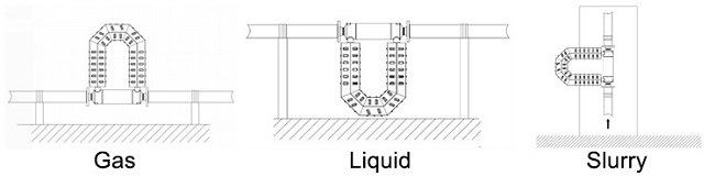 Industrial Coriolis Mass Flowmeter with High Flowrate 3000kg/Min