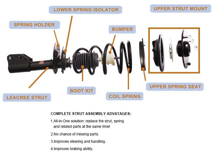 LEACREE Complete Struts Assembly Shock Absorber Front for Dodge-Magnum 2005-2008