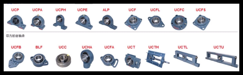 All Types of Pillow Blcok Bearings (UCP 208-1-1/2)