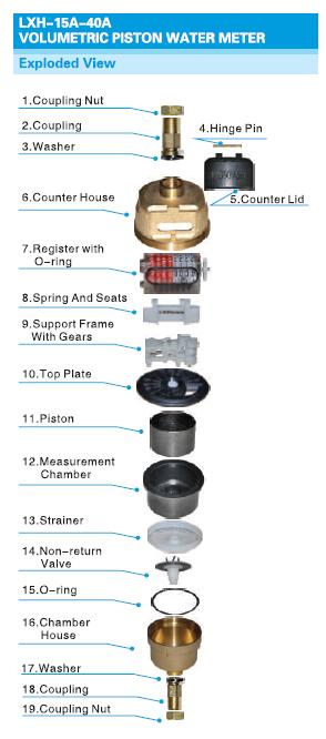 Volumetric Rotary Piston Wet Type Brass Water Meter