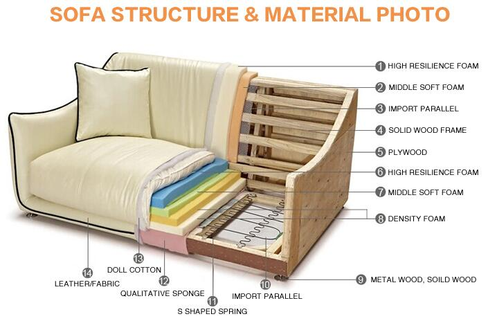 Modern Leather Leisure Sofa (B. 8245)
