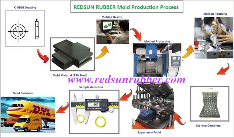 Food Grade/FDA Silicone Rubber O Ring