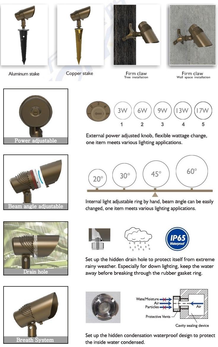 Landscape Lighting Waterproof IP65