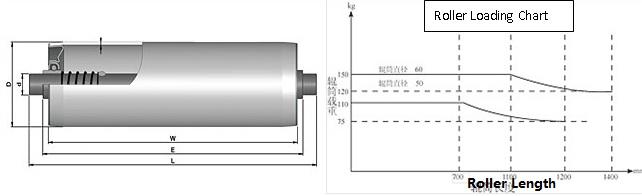 China Manufacturer Pallet Gravity Rack