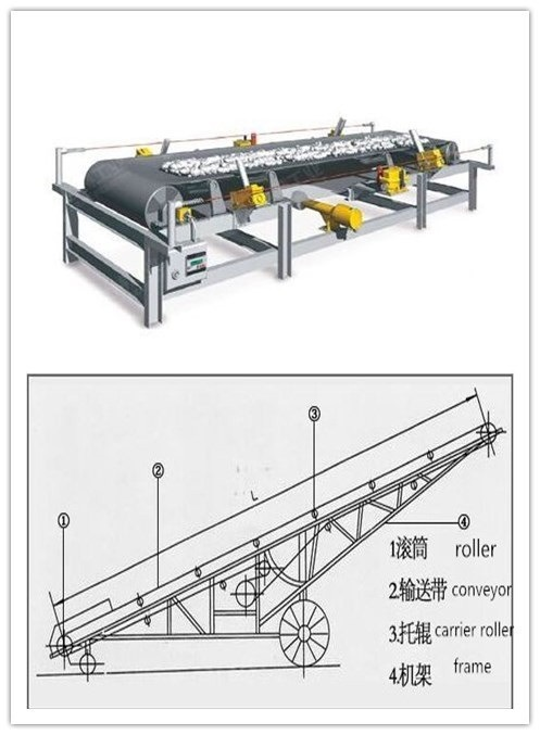 High Quality Material Handling Equipment Conveyor Systems Belt Conveyor