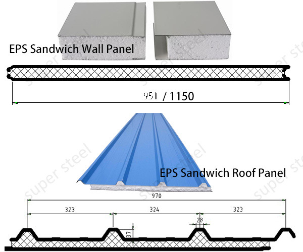 Composite Polystyrene Sandwich Wall Panels